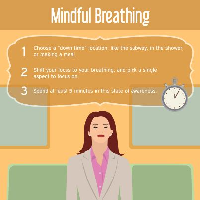 mindful breathing meditation perla coaching  consulting