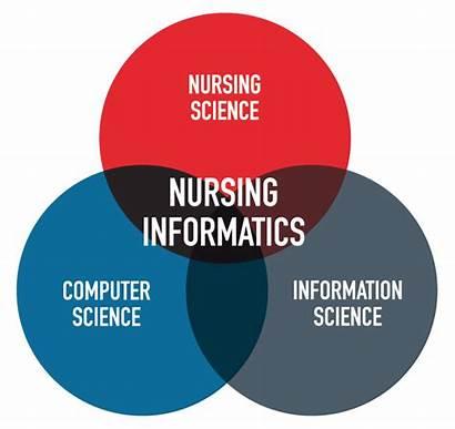 Informatics Nursing Computer Science Nurse Knowledge Infographic