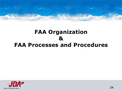 Regulatory Affairs Powerpoint_slides 031512
