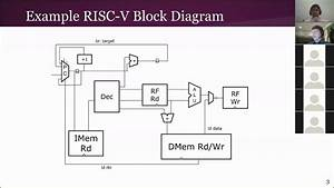Delta V Block Diagram