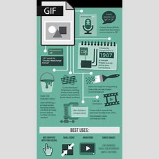 New Infographic When To Use Jpeg, Gif, Png When Saving Images  Stephen's Lighthouse