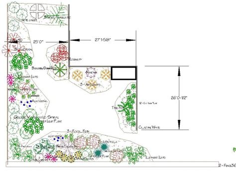 scale in landscape design hydropro sales horticulture services including ta landscape design wholesale plant broker