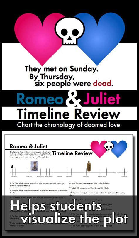 Romeo And Juliet Timeline Worksheet Geersc