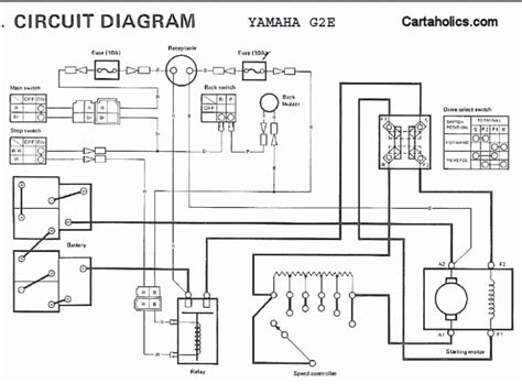wiring diagram for yamaha g8 gas golf cart the wiring