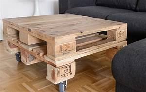 Paletten Tisch Bauen : living news ~ Watch28wear.com Haus und Dekorationen