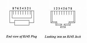 Rj45 Wiring On Rj45 Wiring