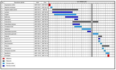 Excel Gantt Chart Template 2012