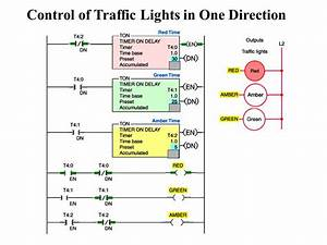 Ladder Logic Diagram Traffic Light