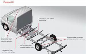 Suspension Pneumatique Pour Camping Car : suspension alko pour camping car franssen suspensions air ~ Voncanada.com Idées de Décoration