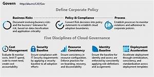 Evaluate Corporate Policy
