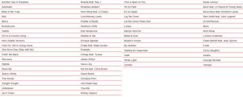 List Of New En Songs For August 27th, 2015