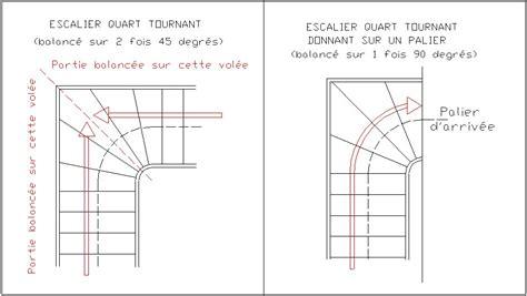 comment calculer les marches d un escalier comment calculer les marches dun escalier