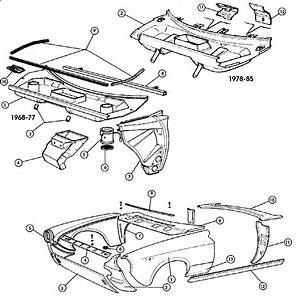 Fiat 124 Body  Water Drainage  U0026 Outer Body Panels
