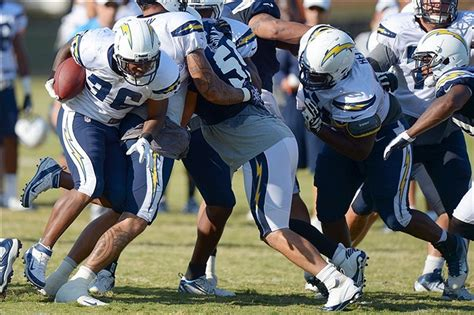 Predicting The Chargers 53 Man Roster