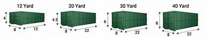 Dumpster Sizes Rental Roll Dumpsters Yard 40