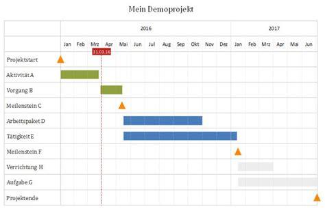 excel tool zur visualisierung eines projektplans bar