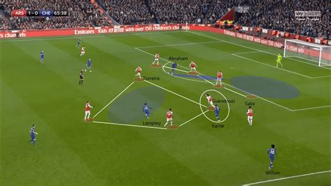Premier League 2019/20: Arsenal vs Chelsea - tactical ...
