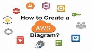How To Create An Aws Diagram  Amazon Web Service Diagram