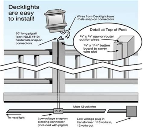 how to install a post light bright ideas for deck lights extreme how to