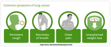 Lung Cancer What Are The Risk Factors And Its Prevention. Highway Road Signs. Crystalline Silica Signs. Staff Lounge Signs. Do Not Feed The Animal Signs. Real World Signs Of Stroke. Concordant Signs Of Stroke. Blended Family Signs Of Stroke. Wrinkled Finger Signs Of Stroke