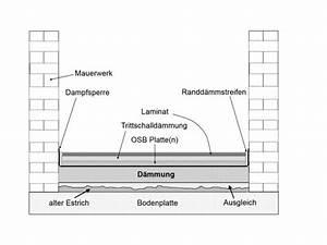 Aufbau Estrich Dämmung : dampfsperre laminat interesting uacm parador hightech ~ Articles-book.com Haus und Dekorationen