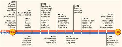 civil war timeline worksheet the best worksheets image