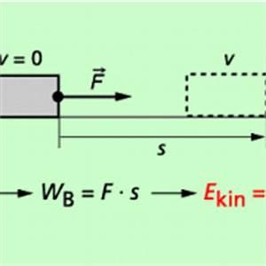 Kinetische Energie Berechnen : kinetische energie in physik sch lerlexikon lernhelfer ~ Themetempest.com Abrechnung