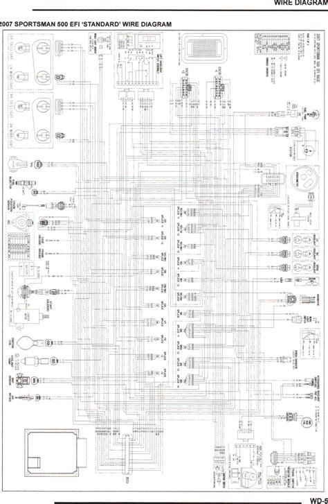 Polaris Wiring Diagram Online Rascal Webtor
