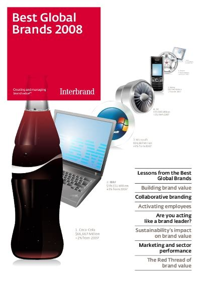Best Global Brands  2008 (interbrand)  Ranking The Brands