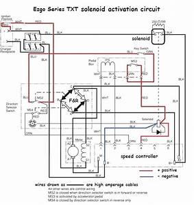 2003 Ezgo Wire Diagram  U2013 Vmglobal Co