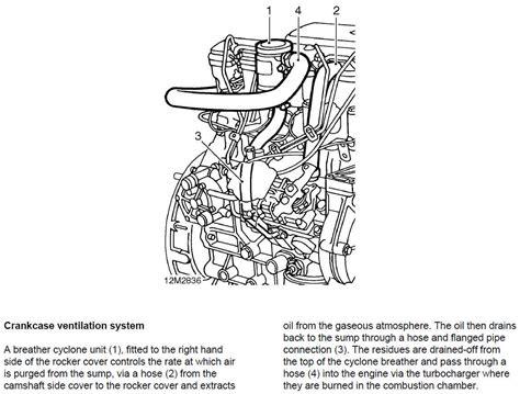 crankcase breather layout landyzone land rover forum