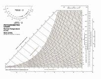 Hd Wallpapers Psychrometric Chart Si Units Calculator Style