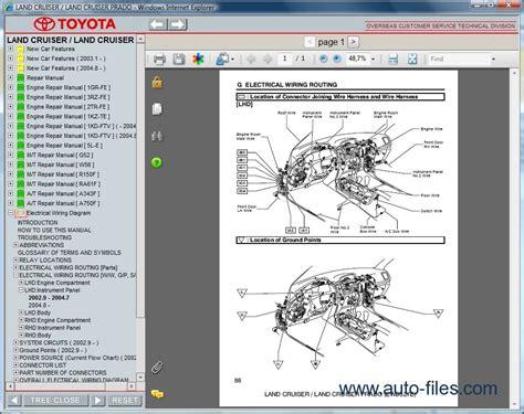 toyota land cruiser prado repair manuals wiring diagram electronic parts catalog