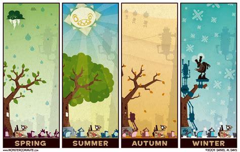 4 seasons itsoniasblog