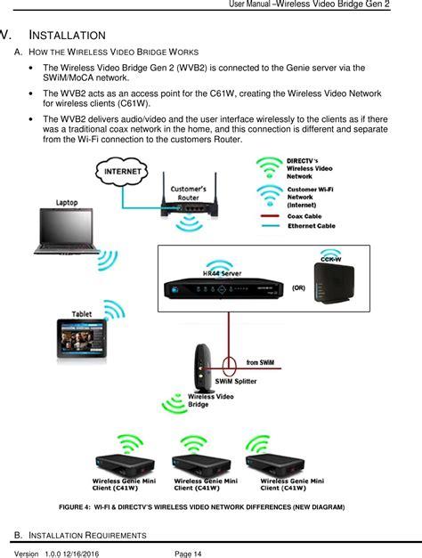 Directv Genie Mini Wiring Diagram by Wvb2r0 34 Wireless Gateway User Manual Draft Wvb2 Manual