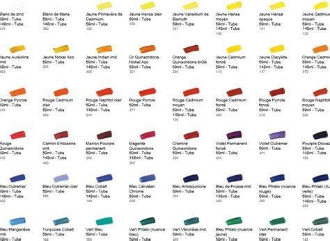 Commenter Obtenir Les Couleurs En Peinture Comment Faire Couleur Aubergine Peinture Ciabiz