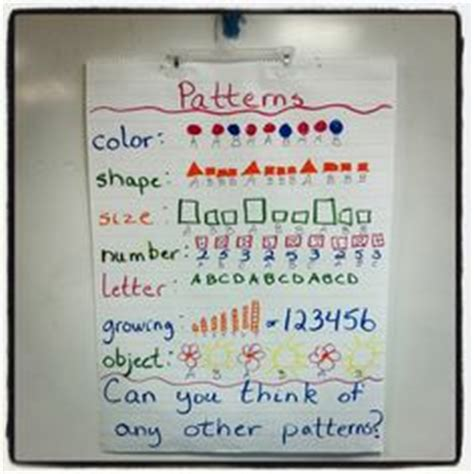 patterns growing repeating images math