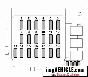 Subaru Forester Ii Sg Fuse Box Diagrams  U0026 Schemes