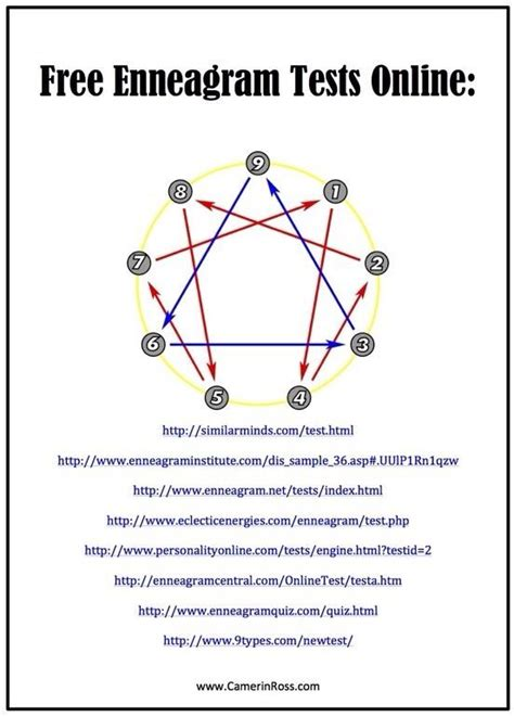 Enneagram Test by 19 Best Living Enneagram Images On Challenges