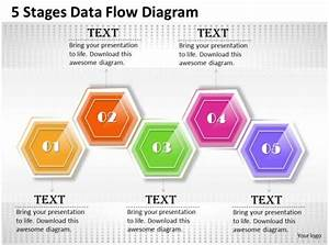 0620 Business Process Consulting 5 Stages Data Flow