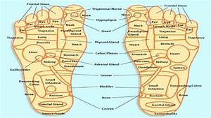 Acupressure Points Chart - Acupressure points chart for ...