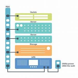 Eaton Ups Wiring Diagram