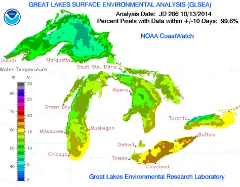 Water Temperature Of The Great Lakes Is Over 6 Degrees