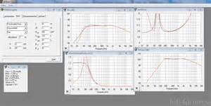 Wirkungsgrad Lautsprecher Berechnen : ghp oder brhp berechnen lautsprecher hifi forum ~ Themetempest.com Abrechnung