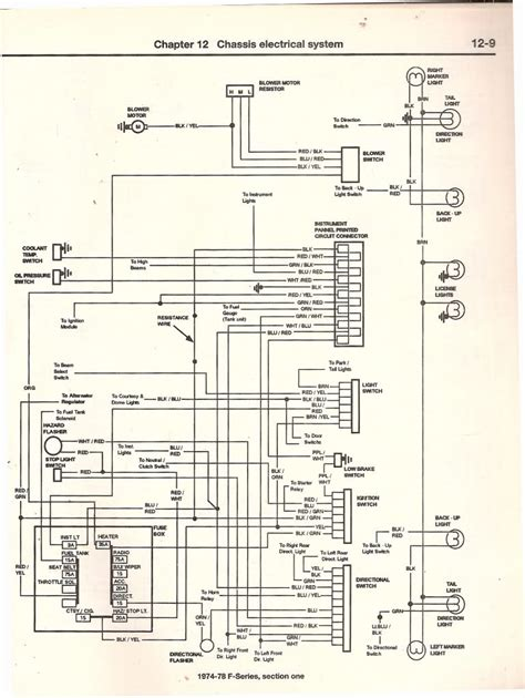 Best Wiring Diagram For Ford Truck Enthusiasts Forums
