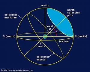 Zenith Astronomy - Pics about space