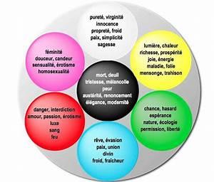 La signification des couleurs dossier for Quelle couleur avec le bleu 6 la signification des roses quelle couleur de roses offrir