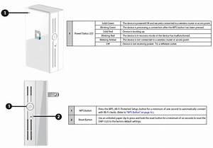 D Link Dap 1520 User Manual