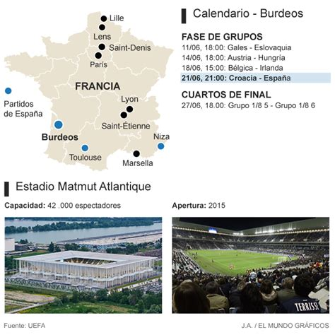 matmut si e eurocopa 2016 burdeos estadio matmut atlantique el mundo