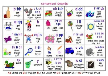HD wallpapers free printable alphabet chart